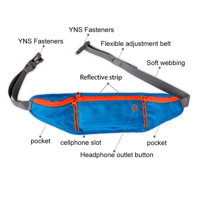 Klsyanyo Mode Multifunktionell Nylon Vattentät Bälte Talväska - Bälten väskor - Foto 4