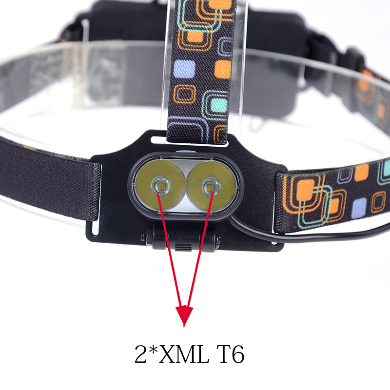 2* XML T6 Headlamp 8000LM 3 Mode LED Headlight Flashlight USB Rechargerable Head Lamp Torch Light Camping Lantern +18650 Battery