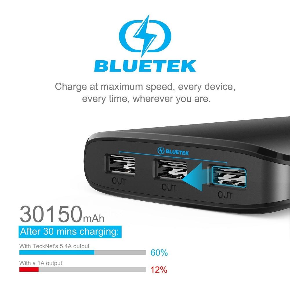 Banco do Poder de bateria externa powerbank inteligente Interface de Saída : 3 USB