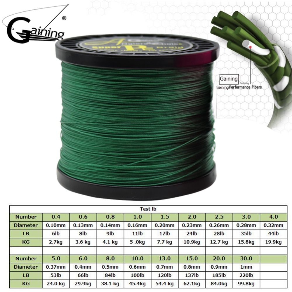 Anglers Choice Brand 1000M 1093Yards PE Braided Fishing Line  8 Strands 0.1-1.0mm Fishing Wire 6.0-220.0LB Multifilament PE Line