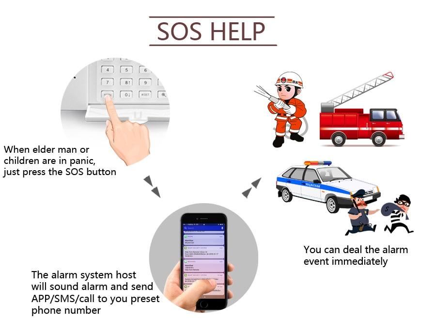 SOS alarm (2)
