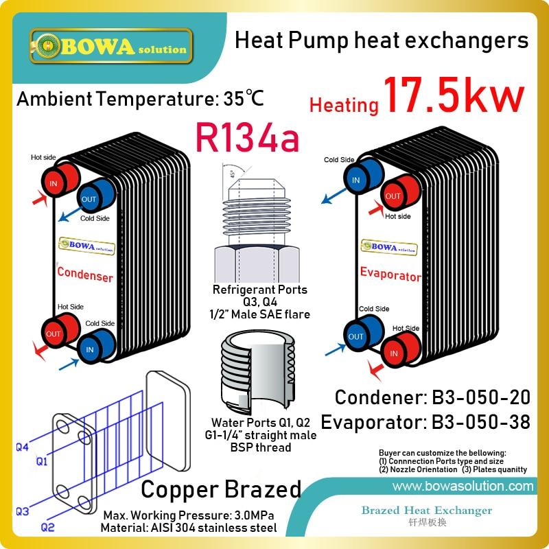 17.5KW edelstahl verdampfer und kondensator in 7HP R134a hohe temperatur wärmepumpe klimaanlage wählt kleine größe PHE