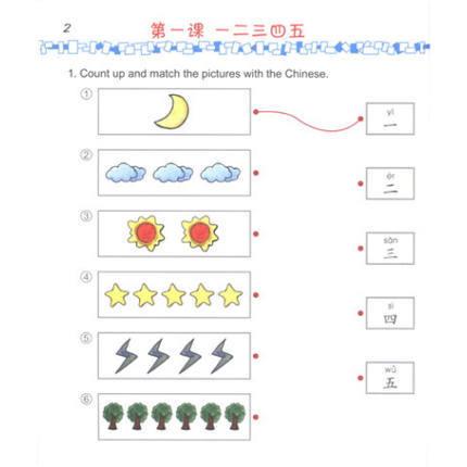 2 pcs lote passos faceis para chines