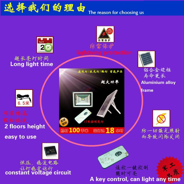 China outdoor led solar lights Suppliers