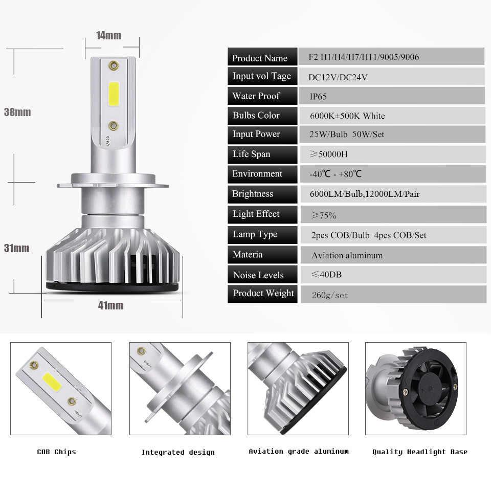 ANMINGPU 2x 12000 лм/комплект Автомобильный головной светильник H4 Led H7 головной светильник s лампы H11 H1 H3 9005 9006 6000K COB авто противотуманный светильник 12 В/24 В
