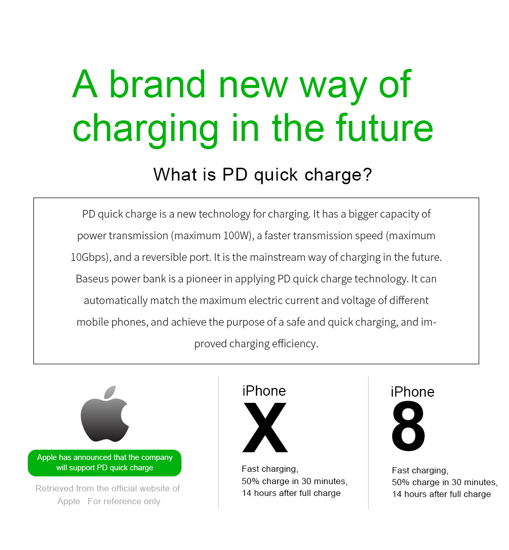 Baseus USB PD Fast Charging Power Bank For iPhone Xs Xs Max XR 18 X 8 8 Plus Powerbank 3A Quick Charge USB Type C Power Bank 4