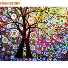 Chenistory абстрактная краска для пейзажа сделай сам Раскрашивание