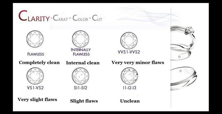 Ainuoshi 925 prata esterlina 3.0ct almofada corte