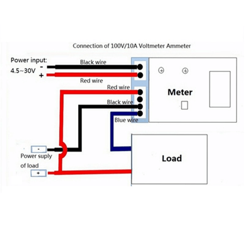 Phenomenal Simple Ammeter Wiring Diagram Wiring Diagram Library Wiring 101 Taclepimsautoservicenl