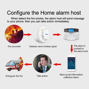 Image 5 - 2019 NEW Niwoolf Independent alarm and Wireless Smoke detector 433MHz High sensitivity, For GSM alarm system, Security alarms