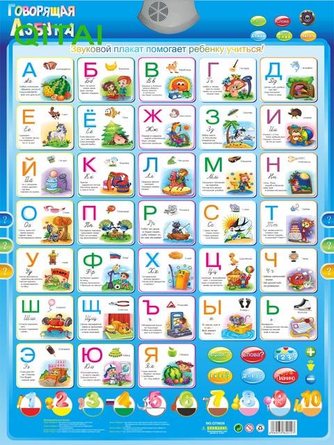 ЦИТАЙ Специальный Русский язык электронные детские ABC алфавит звук диаграммы младенческой обучения в раннем возрасте образования фонетические диаграмма