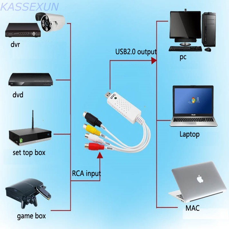 US $21 99 |Video audio capture card UVC driver, convert analog video audio  to digital for windows10 MAC os 640x468, Free shipping-in Computer Cables &