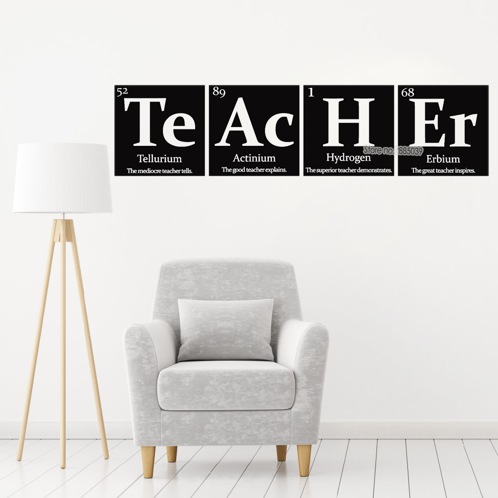 Teacher Gift Wall Stickers Periodic Table Of Elements With Inspirational Quote Vinyl Decal Removable Lc439 In From Home