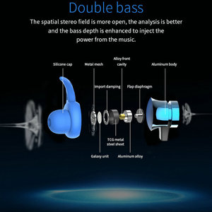 Image 5 - Bluetooth Headphone Wireless Earphone Bluetooth Headset Sport Hanging Neck with Microphone for android iphone xiaomi