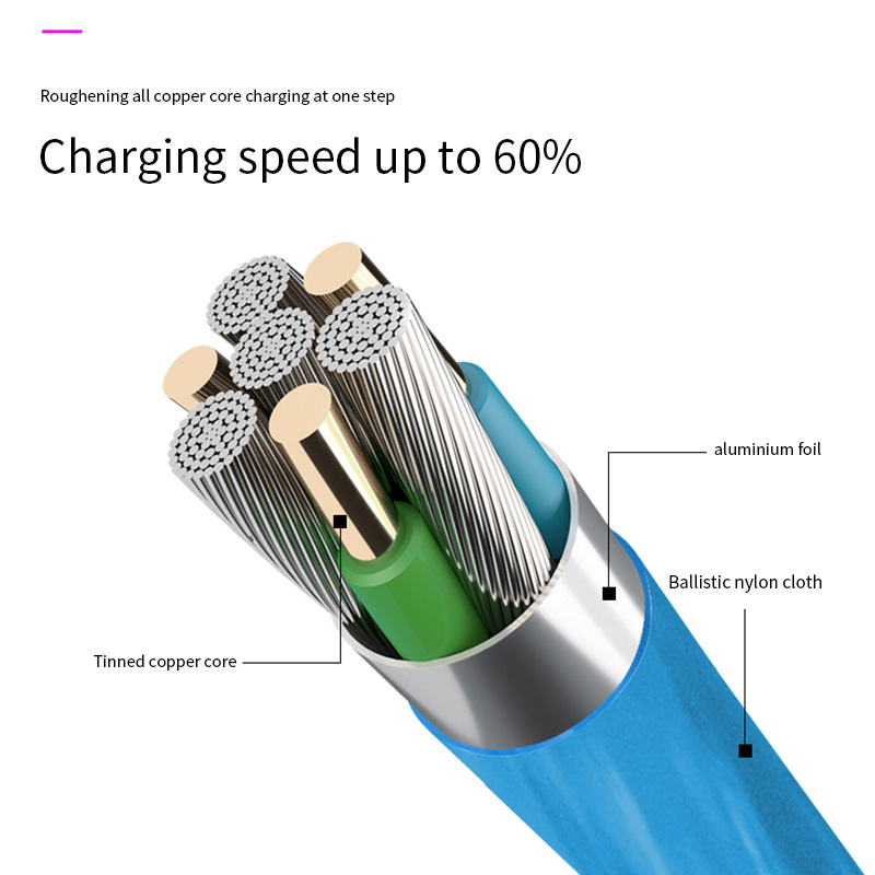 Image 5 - LED Flash Light Data USB Charging Cable For iPhone .Andriod micro Cable, Type C cables  6 s 6s 7 8 Plus Xs Max XR X 10 5 5s SE i-in Computer Cables & Connectors from Computer & Office