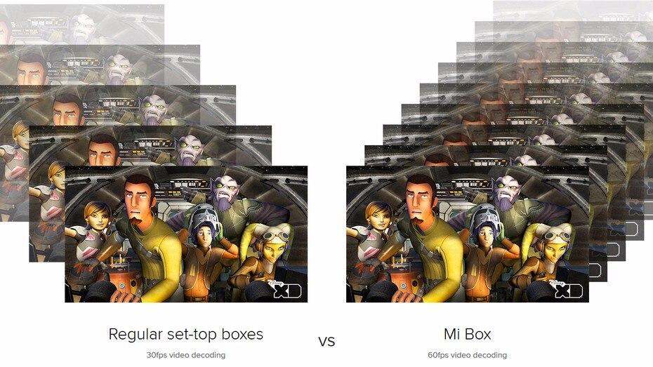[Official International Version] Xiaomi Mi Box 3 Android 6.0 TV Box 2G8G Dual WiFi Kodi Smart TV IPTV Media Player Set Top Box (10)