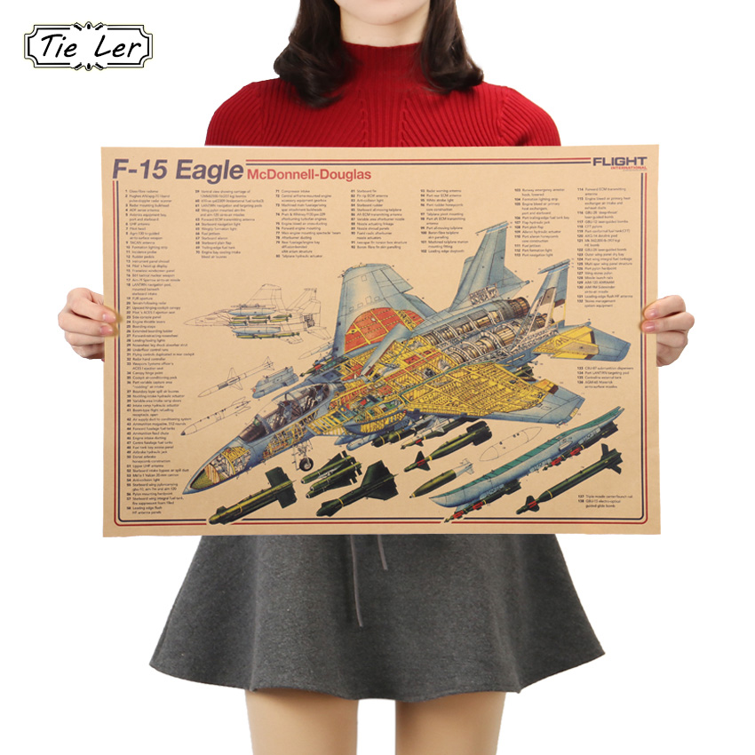 Aircraft Structural Poster Adornment Vintage Airplane Design Drawings Kraft Paper Living Room Decorative Painting Wall Stickers image