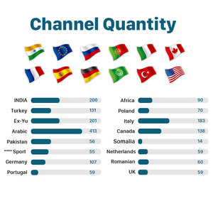 Image 2 - Hindistan İtalya IPTV Xnano 1 ay Ücretsiz IP TV Kanada Arapça IPTV Abonelik android TV kutusu Afrika Türkiye IPTV Hint İtalyan IP TV