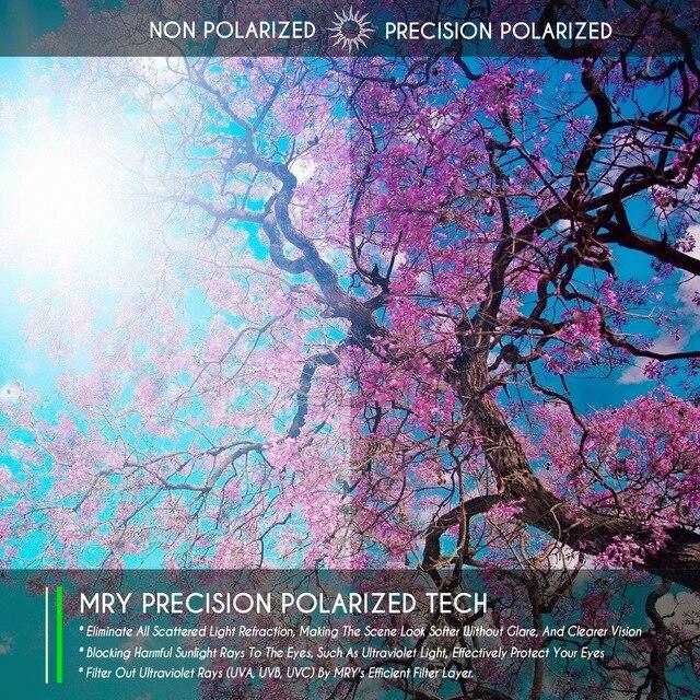 Mryok-lentilles de rechange polarisées | Pour Oakley déverrouillage 1, lunettes de soleil bleu glace