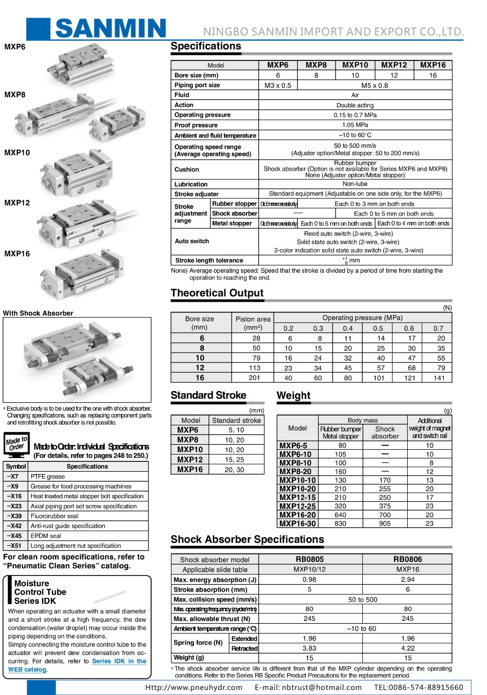 Pneumatic 12 Cylinder Package 4