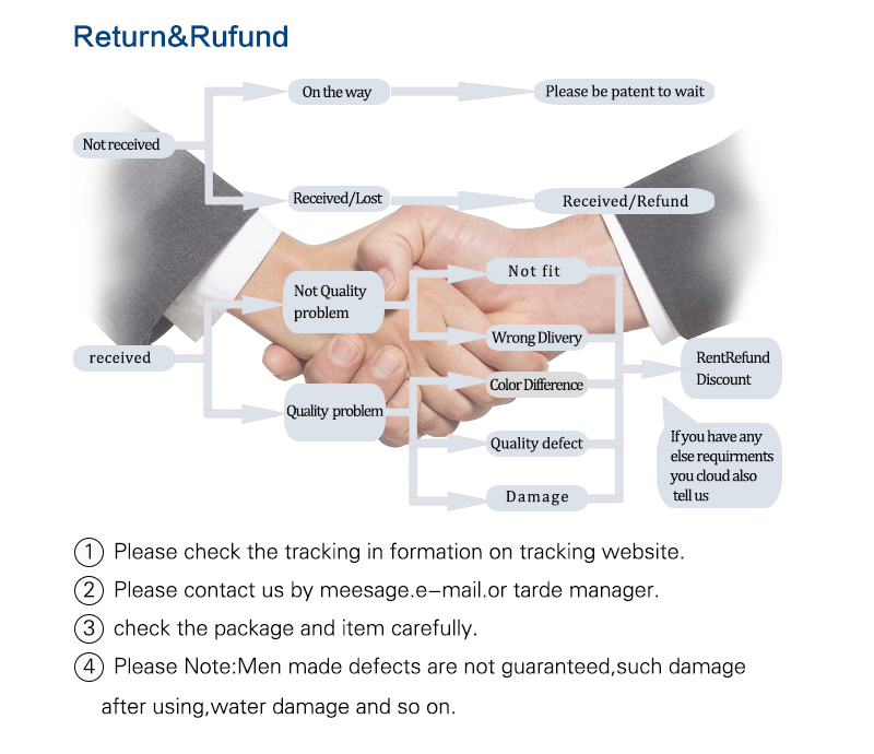 relatório controle app rtu5023