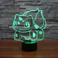 Led Light Touch Sensor Cartoon Monster USB Table Lamp Night Bedroom Decoration Gadget Lighting for Children New Year Gifts