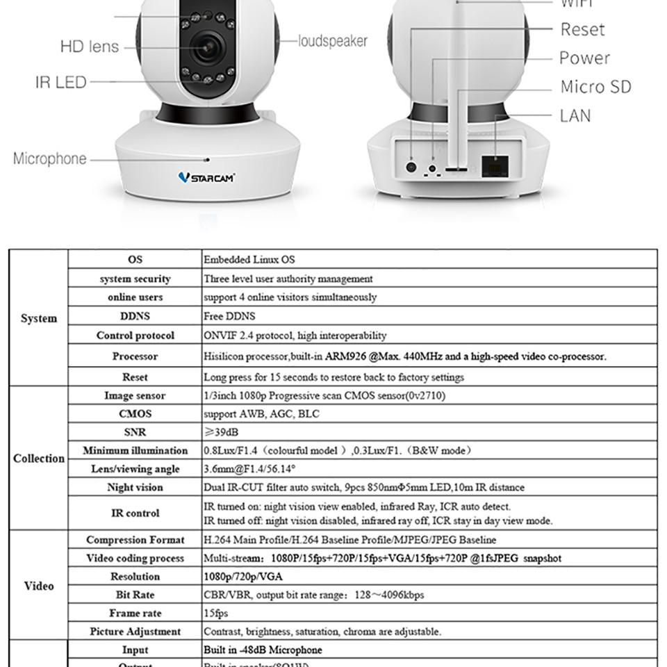 Xiaomi Home IP Camera 20