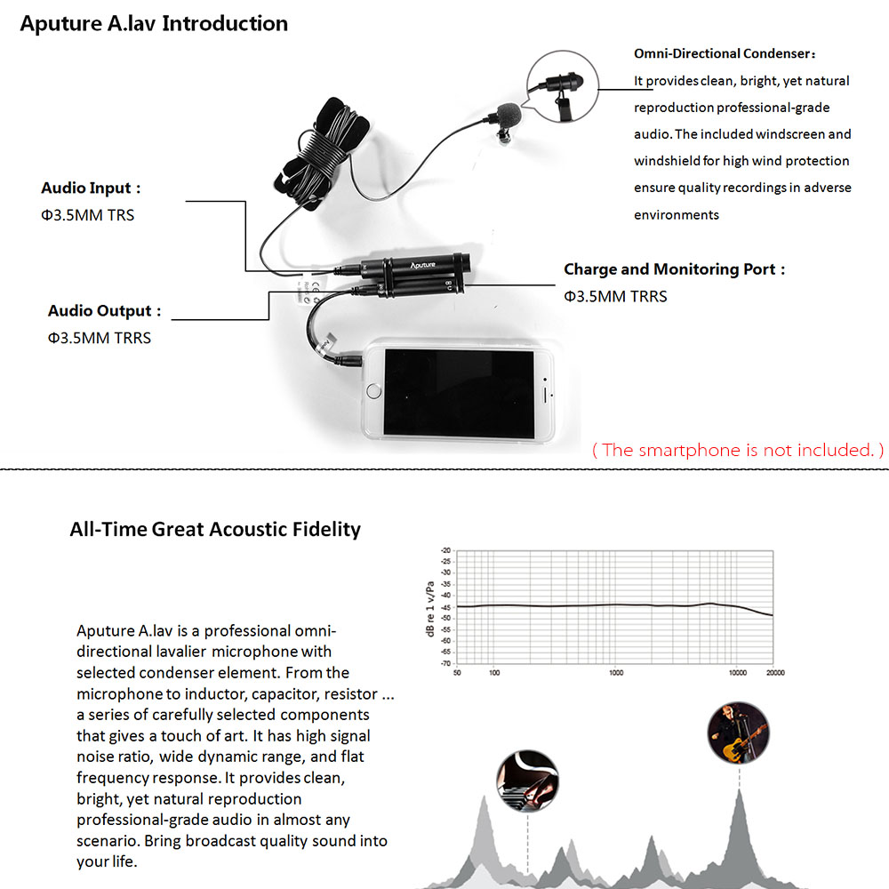 Aputure Alav Professional Lavalier Microphone For Recorder Pc Dslr High Mic Trrs Wiring Diagram 1 Recording Adapter Cable Winder Windshield Duct Tape Storage Box Product Manualenglish