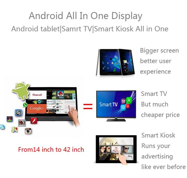 android all in one display