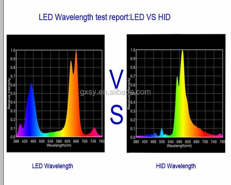 300 Вт растет свет Best красный 630nm синий 460nm светодиодные лампы растения растут для растения растут и цветок, лампы для растений