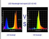 300 вт prove завод растет освещение площадь завода Sweat Sweat 300 вт светодиодных гидрофон par светодиодные роста растений лампы