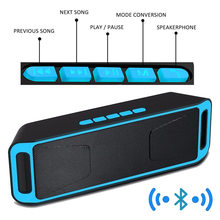 Bluetooth Speaker Wireless Portable Stereo Sound Big Power 10W System MP3 Music Audio AUX With MIC For Android Iphone SC208(China)