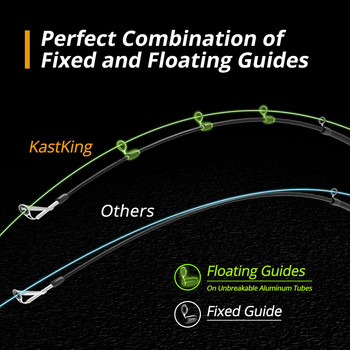 Awesome KastKing 99% Carbon Portable Telescopic Fishing Rod Fishing Rods 2fa47f7c65fec19cc163b1: Casting (2.03m-M)|Casting (2.16m-M)|Casting (2.16m-MH)|Casting (2.21m-MH)|Casting (2.28m-MH)|Spinning (1.98m-M)|Spinning (1.98m-ML)|Spinning (2.13m-M)|Spinning (2.13m-MH)|Spinning (2.23m-MH)