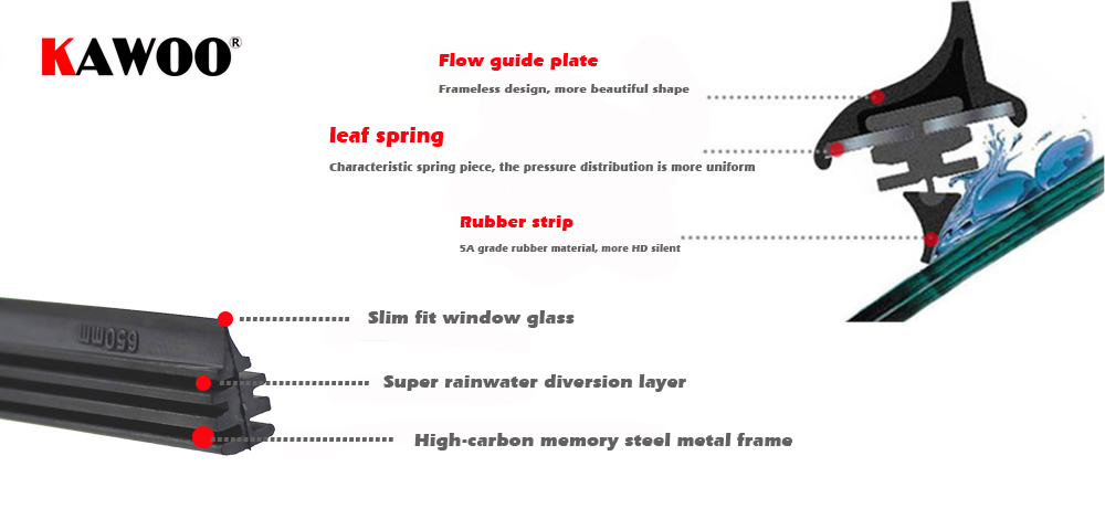 """2 шт. высококачественные бескаркасные резиновые щетки стеклоочистителя для автомобиля, сменные полоски для ветрового стекла 6 мм 2"""" 28"""" 3"""" 32"""" автомобильные аксессуары для лобового стекла"""