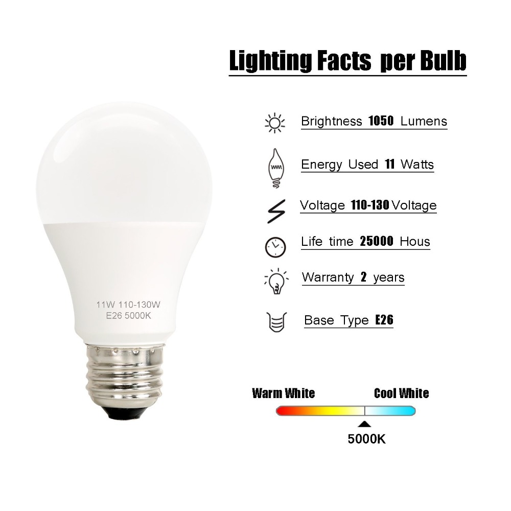 SUNMEG 11 W 1050 Lumen E26 Led lampen 110 V A19 60 Watt Gelijk ...