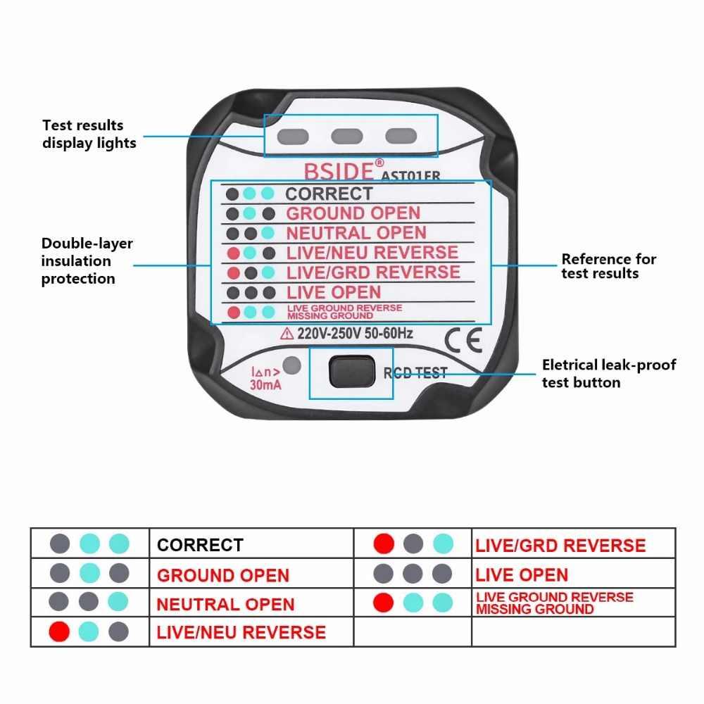 مقبس كهربائي اختبار BSIDE AST01 الاتحاد الأوروبي الولايات المتحدة المملكة المتحدة الاتحاد الافريقي التوصيل RCD GFCI اختبار المخرج كاشف الأرض صفر خط التوصيل قطبية المرحلة الاختيار