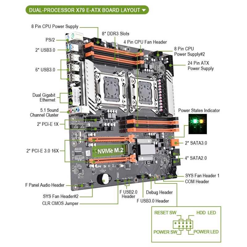 X79 Dual Cpu Lga2011 placa base apoyo Dual Intel E5 2689 2670 Ddr3 1333/1600/1866 Mhz 256GB M.2 Nvme Sata3 Usb3.0 E en