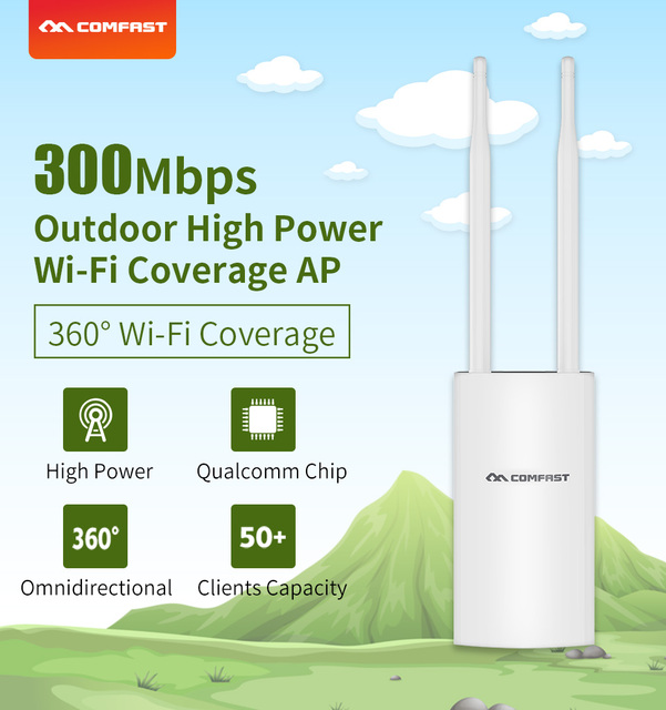 long Range Outdoor Wireless Router 300Mbps Wireless Wifi Repeater /AP/WIFI Router CPE 2.4G Dual External Antenna 48V POE adapter