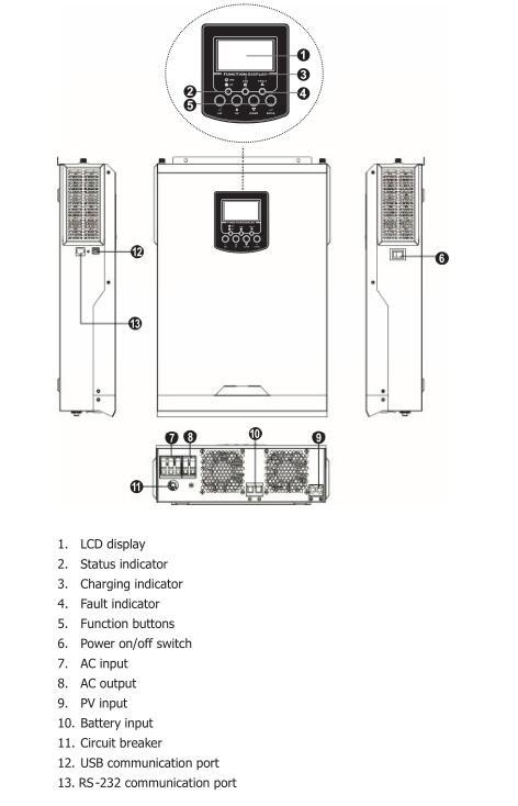 ac tudo em um 230vac controlador de carga solar