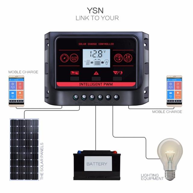 Solar Controller 5VDC Output Solar Panel Battery Charge Regulator