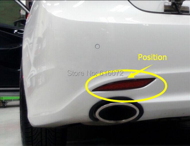 installation position