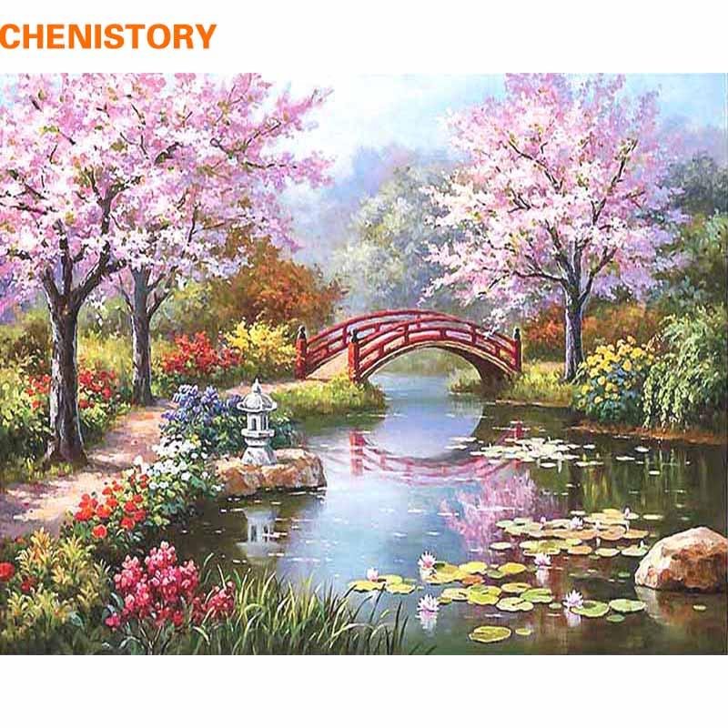 CHENISTORY Fairyland romántico DIY pintura por números lienzo pintura decoración del hogar pintado a mano pared arte imagen boda decoración