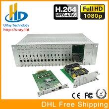 Горячее Надувательство 1080 P MPEG-4 AVC/H.264 HDMI Кодера IPTV/Прямая Трансляция/Трансляции Видео Кодировщик Поддерживает HTTP, RTSP, RTMP, UDP, ONVIF