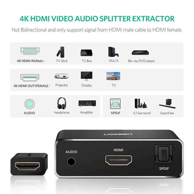Ugreen HDMI to HDMI Audio Extractor SPDIF Optical Toslink Audio Extractor Converter HDMI Audio Splitter 3.5 Jack Adapter Switch