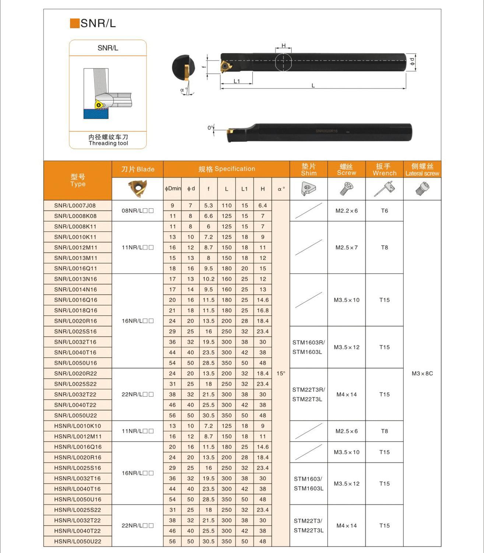 10pcs Carmex 11ER A60 BMA High quality Threaded blade Carbide Inserts