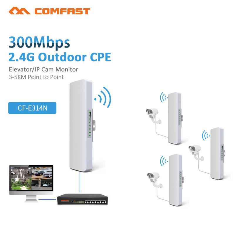 High Power Long Distance Outdoor Wifi Repeater 300Mbps 2.4G Wireless Wifi Router 500mW 2*14dbi Wi fi Antennas 48V PoE Bridge original xiaomi wifi electric power cat repeater 300mbps 2 4g wireless wi fi repeater network router 802 11n dual antennas