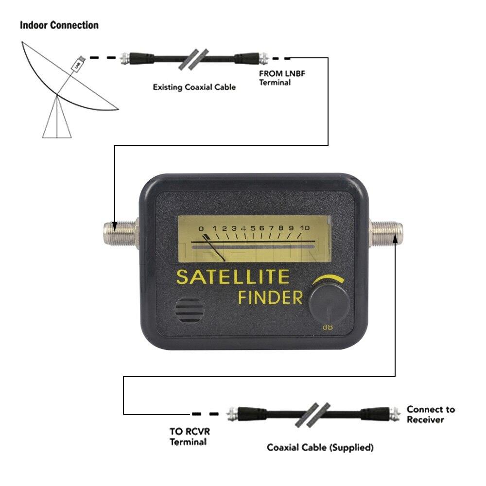 Digital satellite finder инструкция