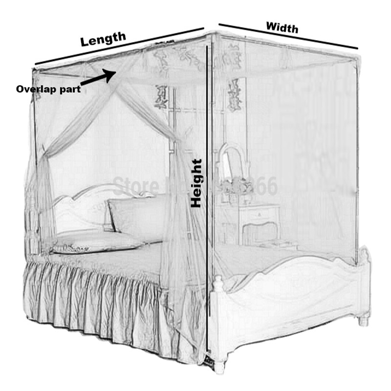 WIFI/singnal blocking radiation protection bed canopy / mosquito net