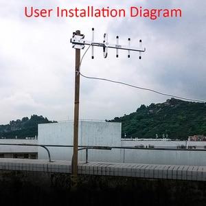 Image 4 - 4G Lte Yagi Antenne 13dBi 4G 1800Mhz Buitenantenne N Vrouwelijke DCS1800Mhz Externe Antenne Voor Mobiele Signaal booster Repeaters