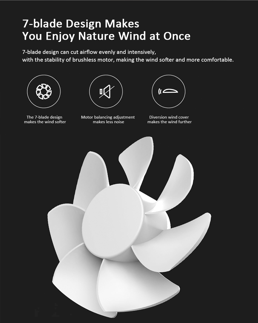 Original xiaomi mijia vh fan portable handheld with rechargeable built-in battery usb port design handy mini fan for smart home